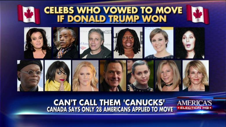 celebrity canada